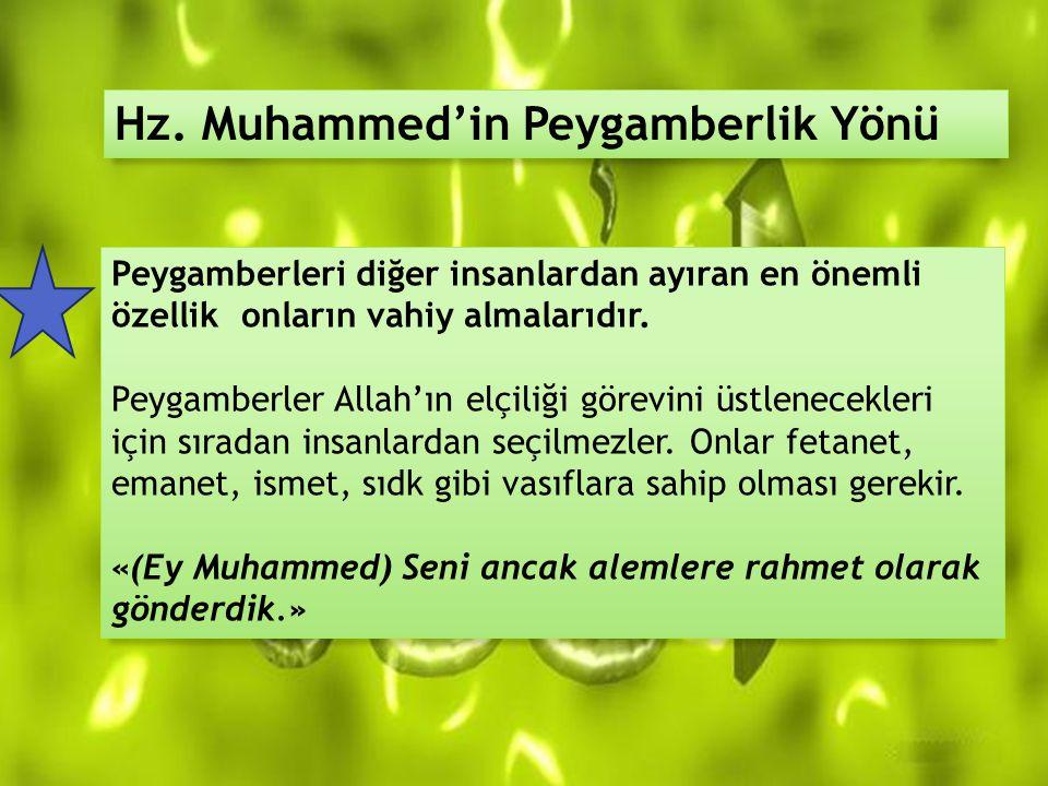 Hz. Muhammed'in Peygamberlik Yönü