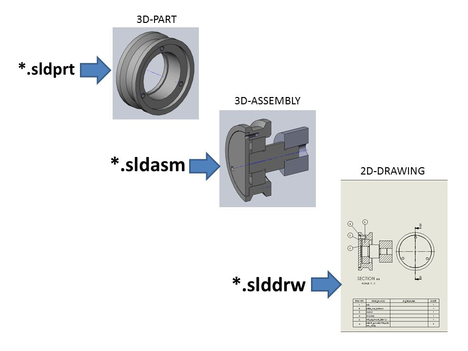 3D-PART *.sldprt 3D-ASSEMBLY *.sldasm 2D-DRAWING *.slddrw