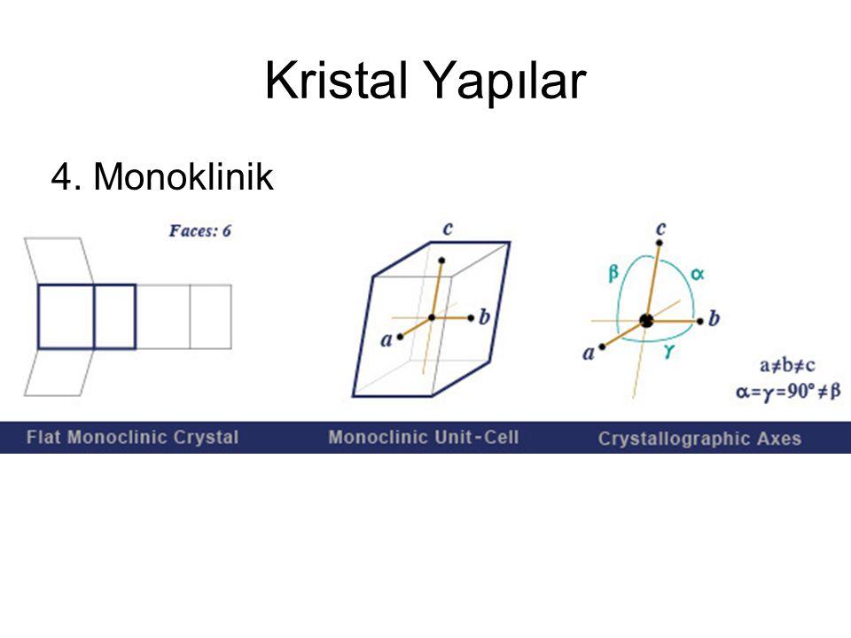 Kristal Yapılar 4. Monoklinik