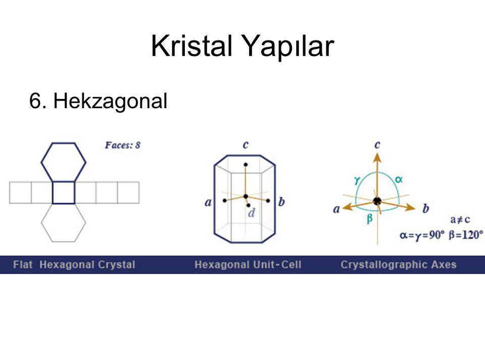 Kristal Yapılar 6. Hekzagonal