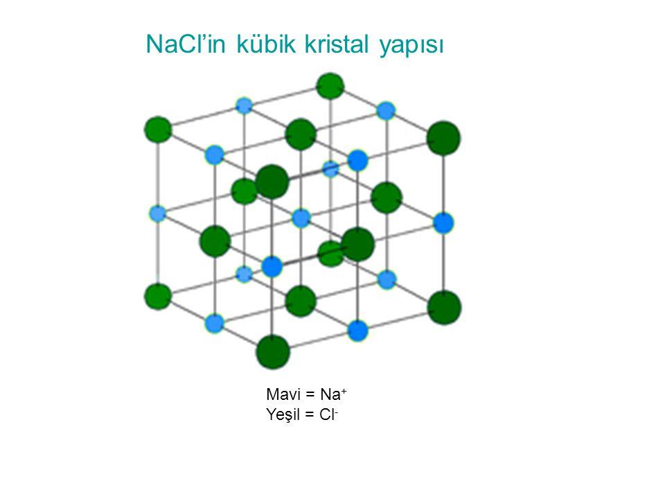 NaCl'in kübik kristal yapısı