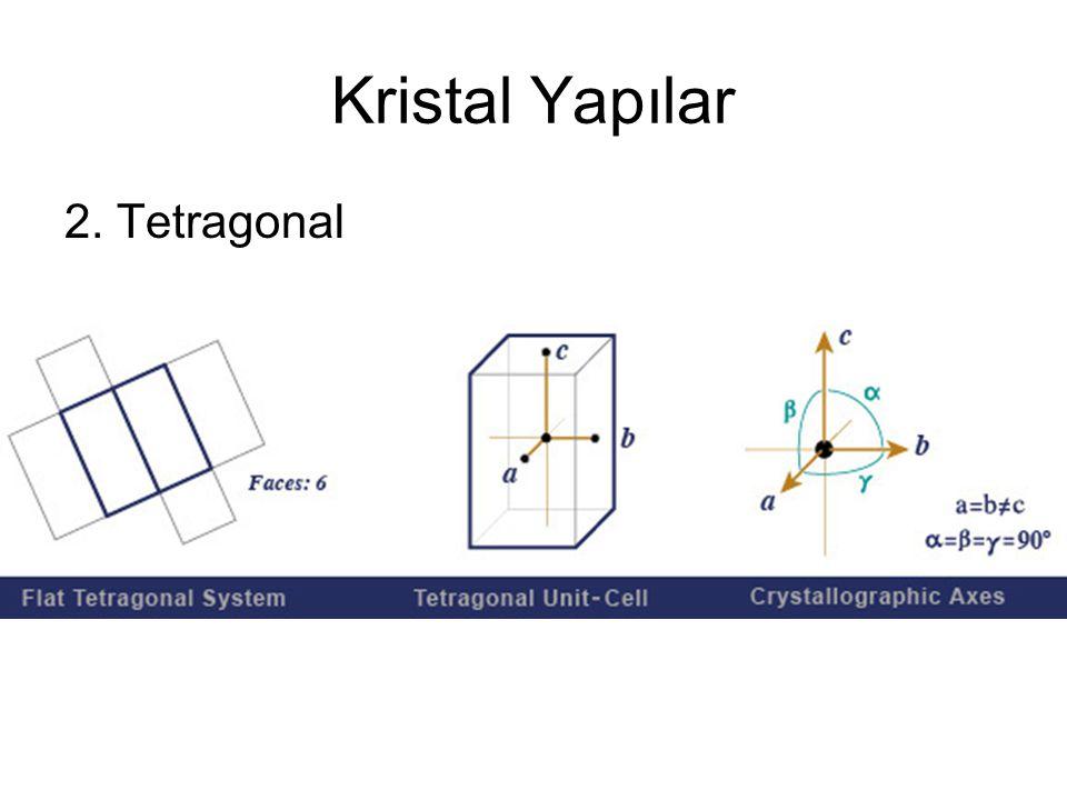 Kristal Yapılar 2. Tetragonal