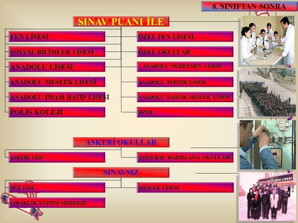 SINAV PUANI İLE 8. SINIFTAN SONRA ASKERİ OKULLAR SINAVSIZ
