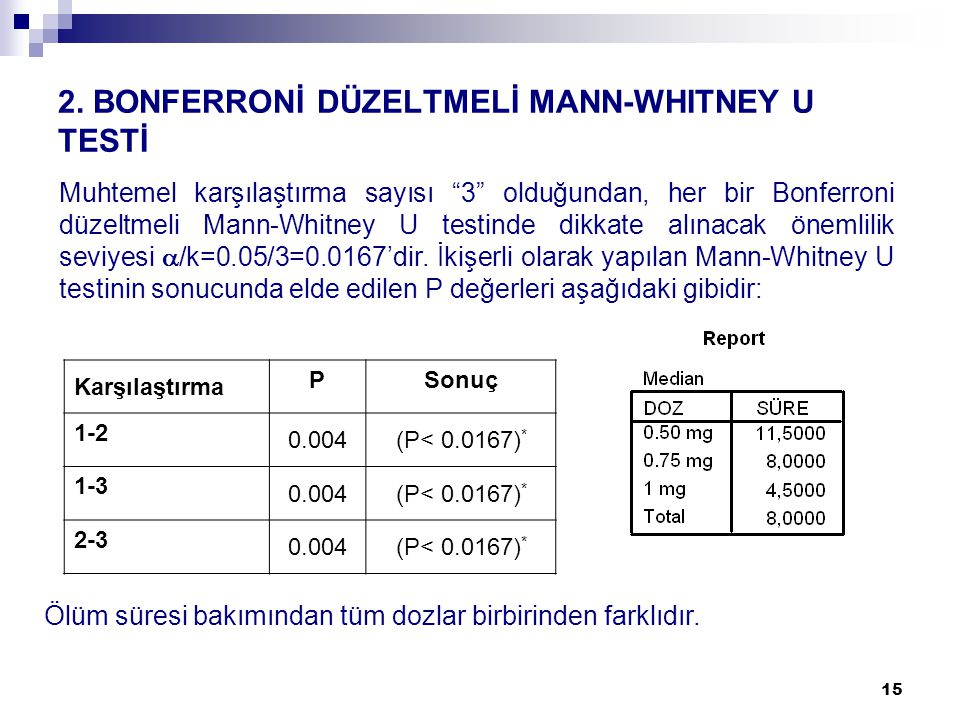 2. BONFERRONİ DÜZELTMELİ MANN-WHITNEY U TESTİ
