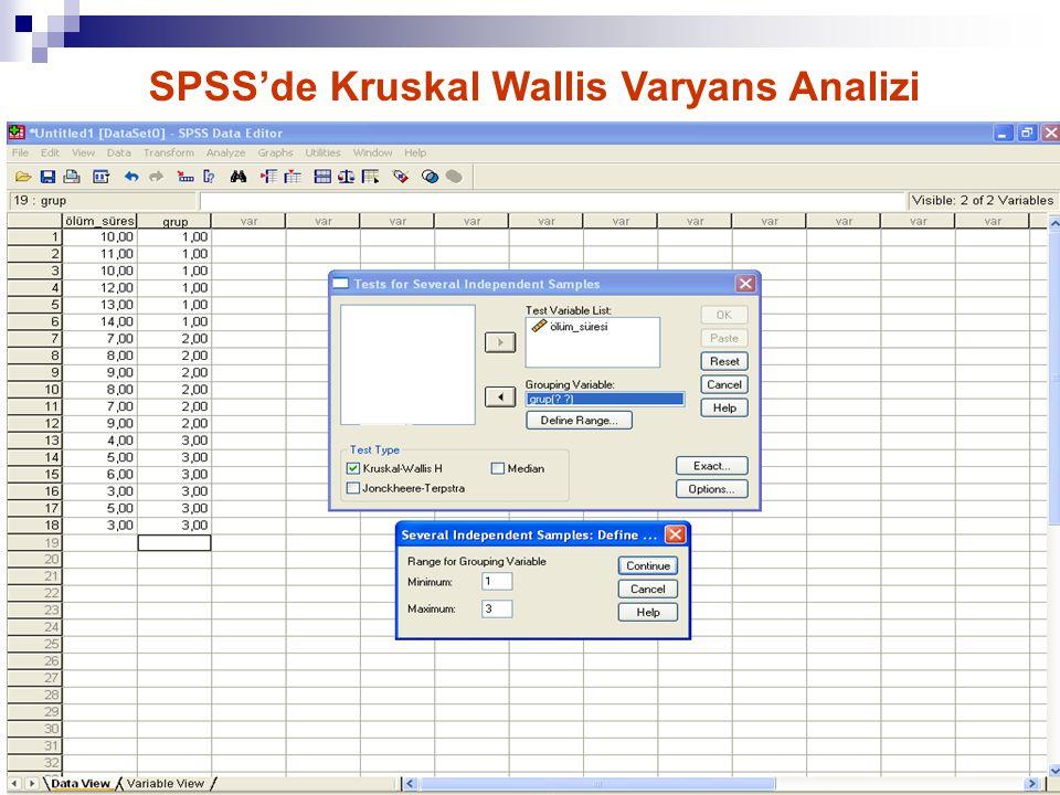 SPSS'de Kruskal Wallis Varyans Analizi