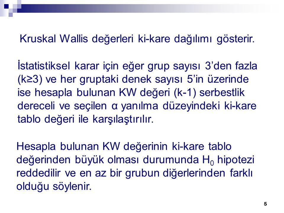 Kruskal Wallis değerleri ki-kare dağılımı gösterir.