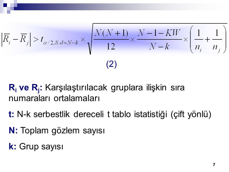 (2) Ri ve Rj: Karşılaştırılacak gruplara ilişkin sıra numaraları ortalamaları. t: N-k serbestlik dereceli t tablo istatistiği (çift yönlü)