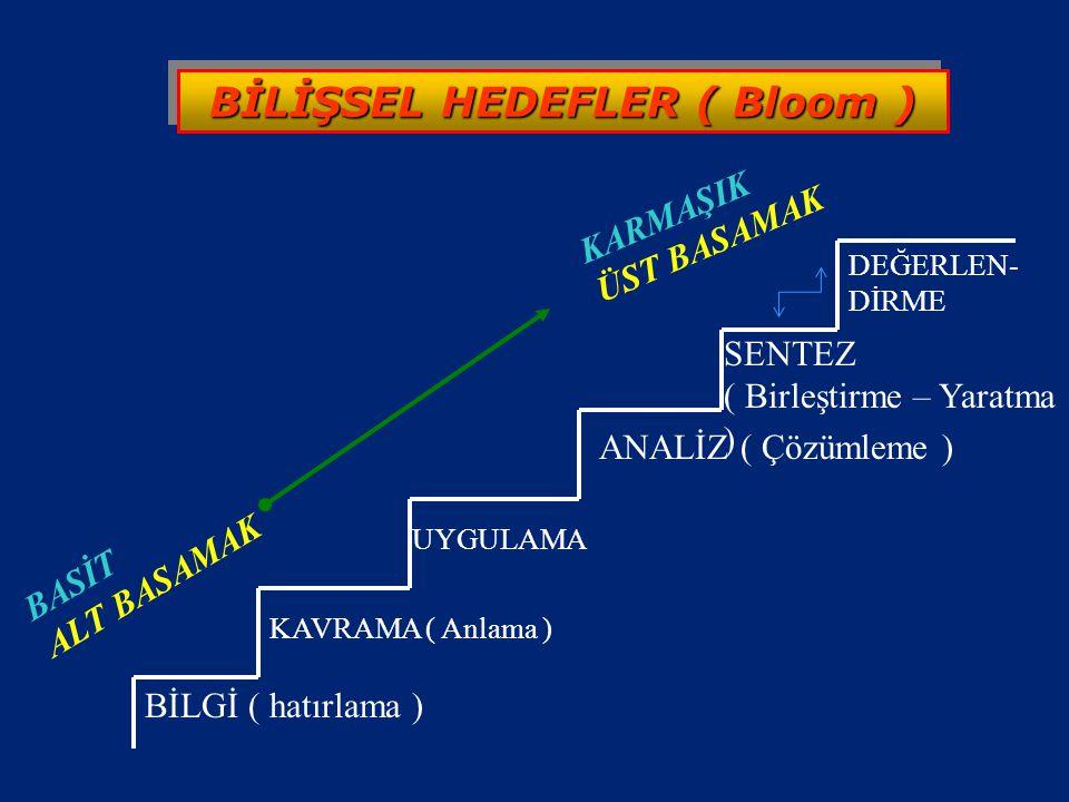 BİLİŞSEL HEDEFLER ( Bloom )