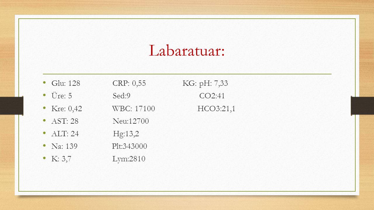 Labaratuar: Glu: 128 CRP: 0,55 KG: pH: 7,33 Üre: 5 Sed:9 CO2:41
