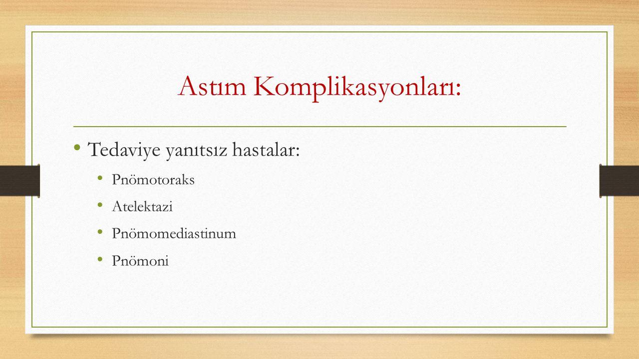 Astım Komplikasyonları:
