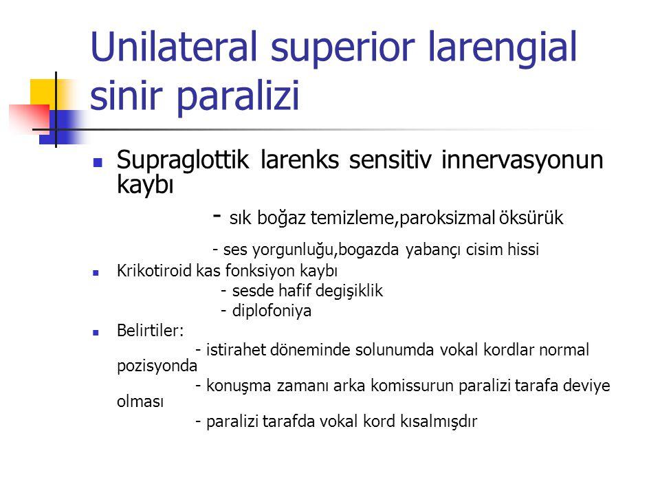 Unilateral superior larengial sinir paralizi