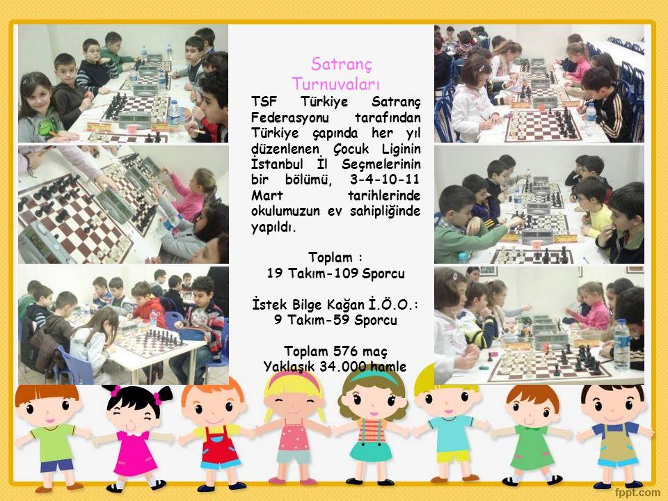 Satranç Turnuvaları