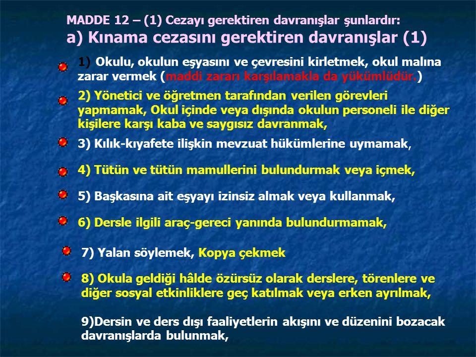 MADDE 12 – (1) Cezayı gerektiren davranışlar şunlardır: a) Kınama cezasını gerektiren davranışlar (1)