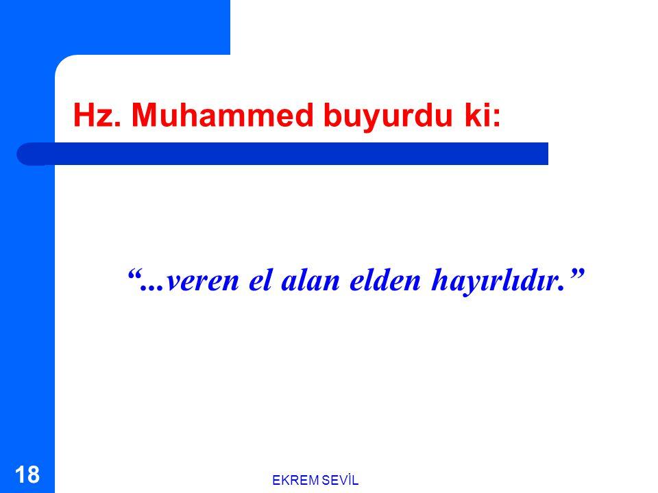 Hz. Muhammed buyurdu ki: