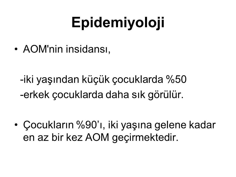 Epidemiyoloji AOM nin insidansı, -iki yaşından küçük çocuklarda %50