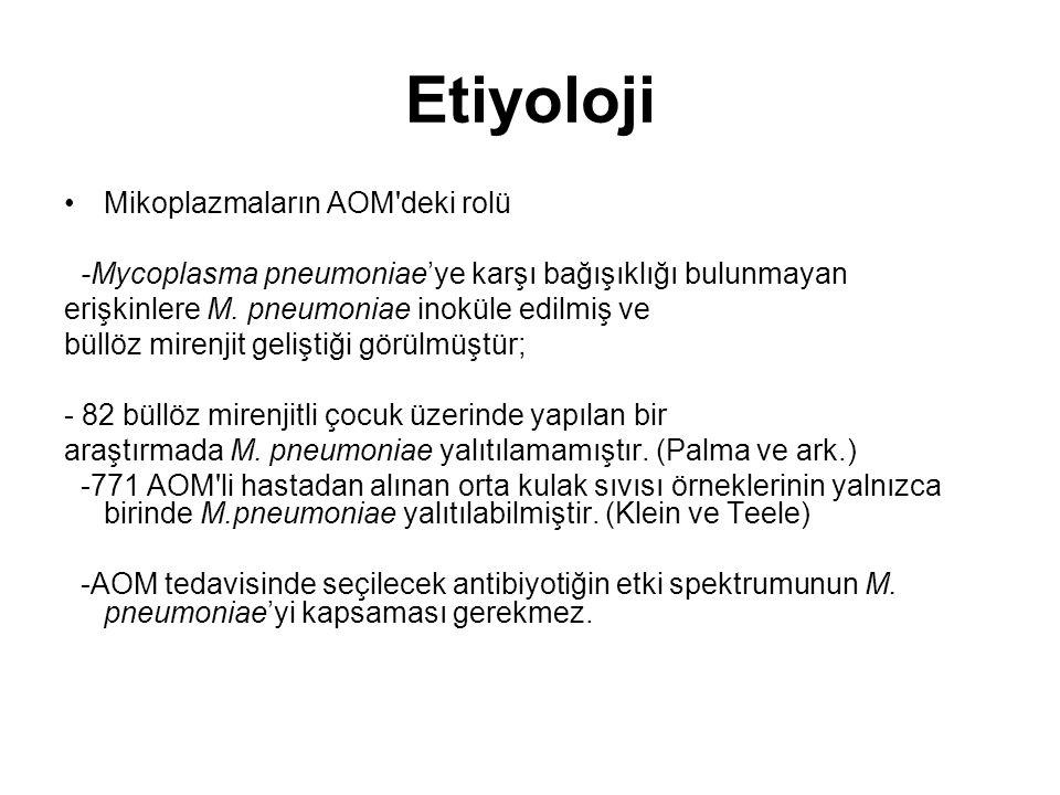 Etiyoloji Mikoplazmaların AOM deki rolü
