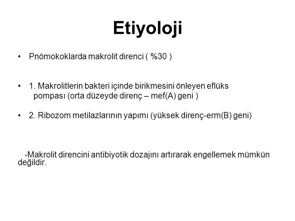 Etiyoloji Pnömokoklarda makrolit direnci ( %30 )