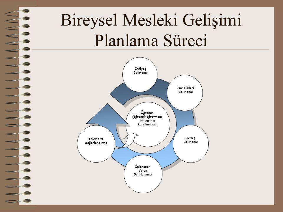 Bireysel Mesleki Gelişimi Planlama Süreci
