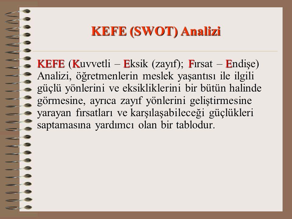 KEFE (SWOT) Analizi