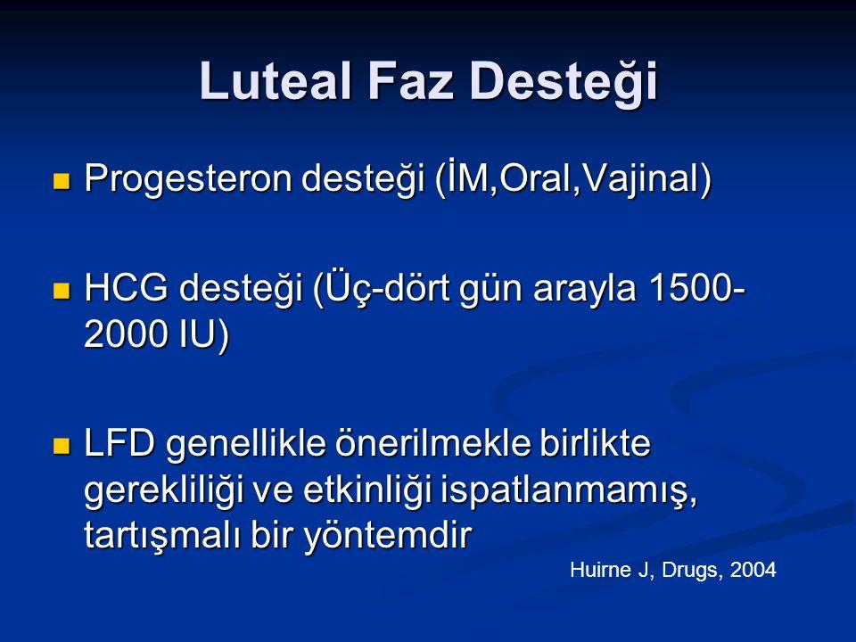 Luteal Faz Desteği Progesteron desteği (İM,Oral,Vajinal)