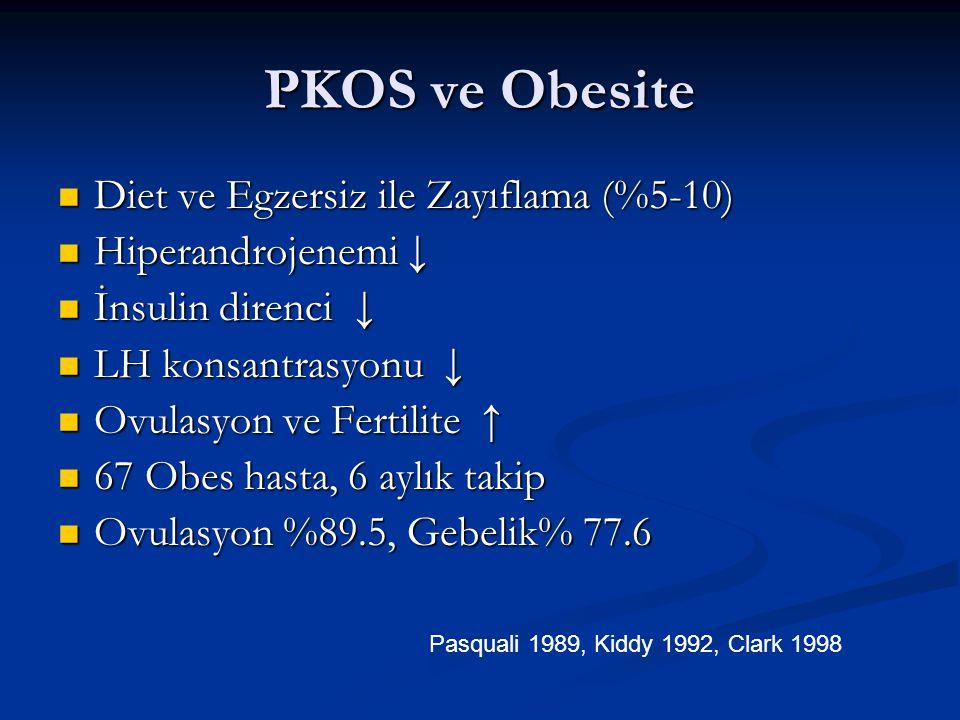 PKOS ve Obesite Diet ve Egzersiz ile Zayıflama (%5-10)