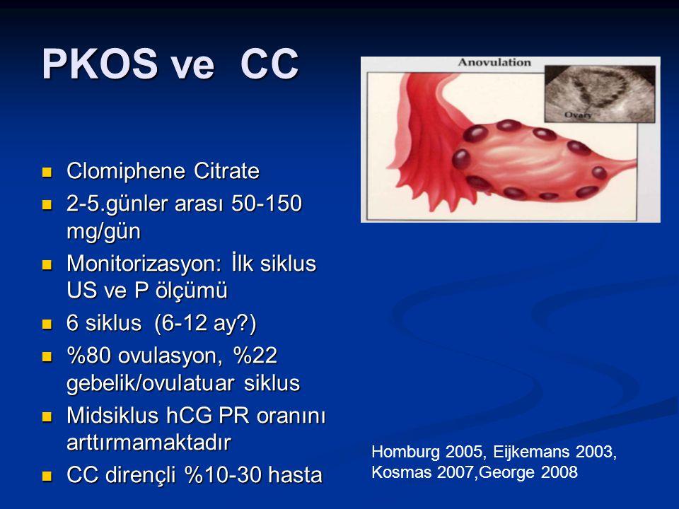 PKOS ve CC Clomiphene Citrate 2-5.günler arası 50-150 mg/gün