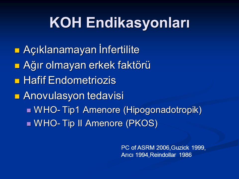 KOH Endikasyonları Açıklanamayan İnfertilite