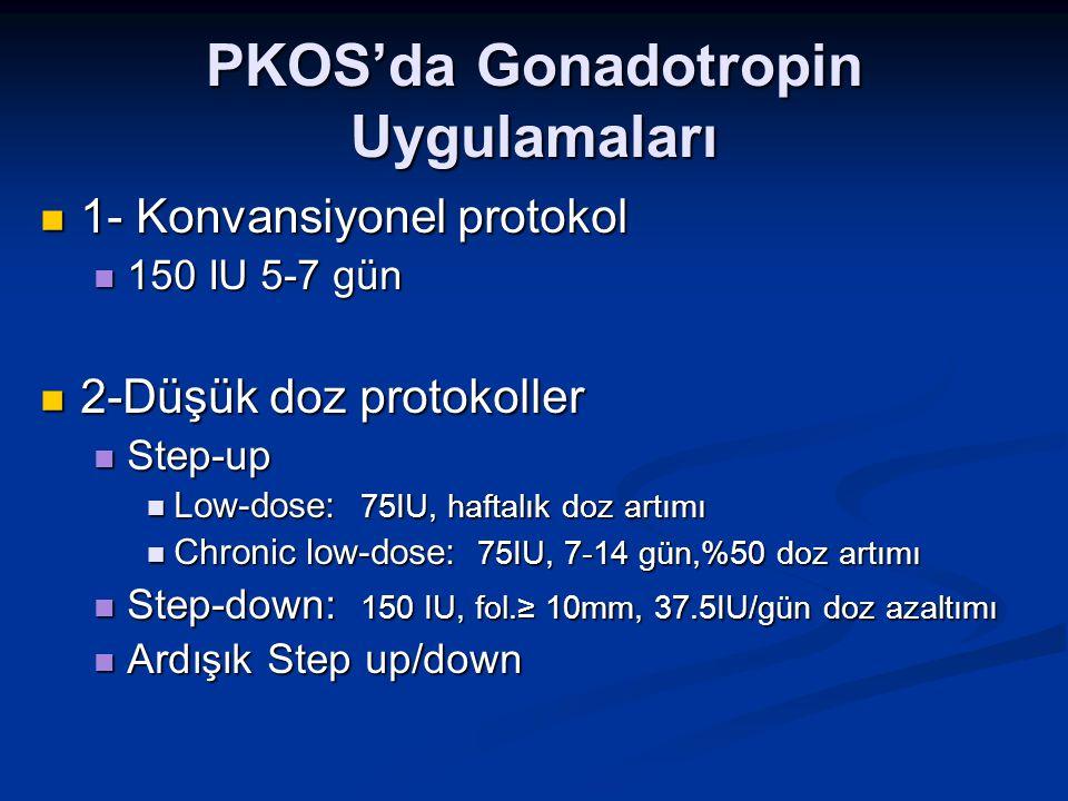 PKOS'da Gonadotropin Uygulamaları