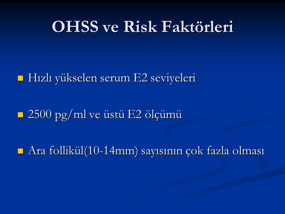 OHSS ve Risk Faktörleri