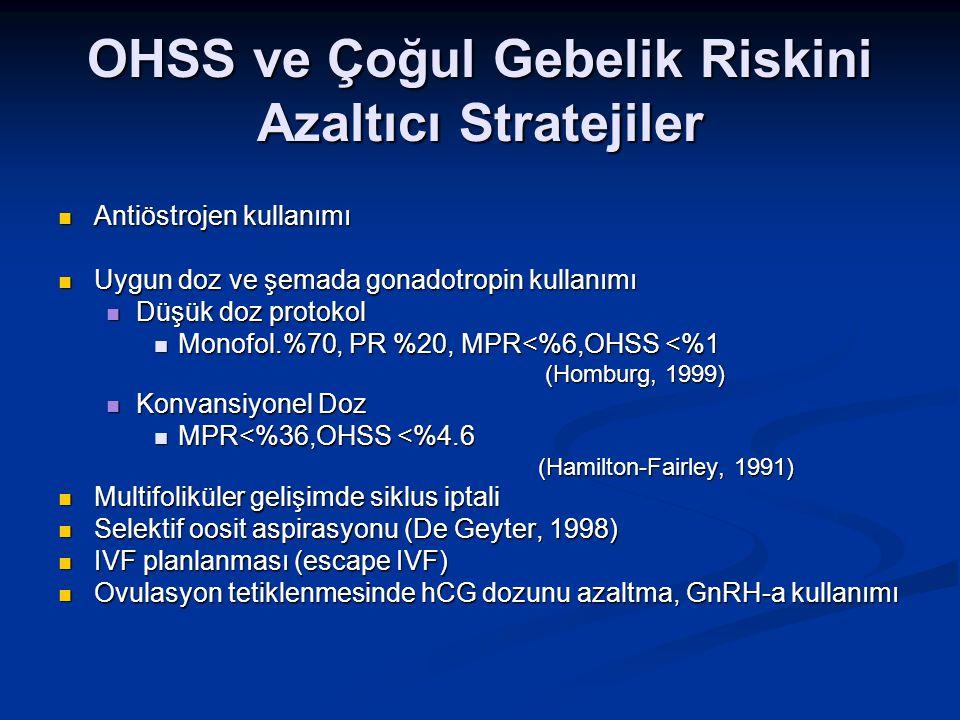 OHSS ve Çoğul Gebelik Riskini Azaltıcı Stratejiler