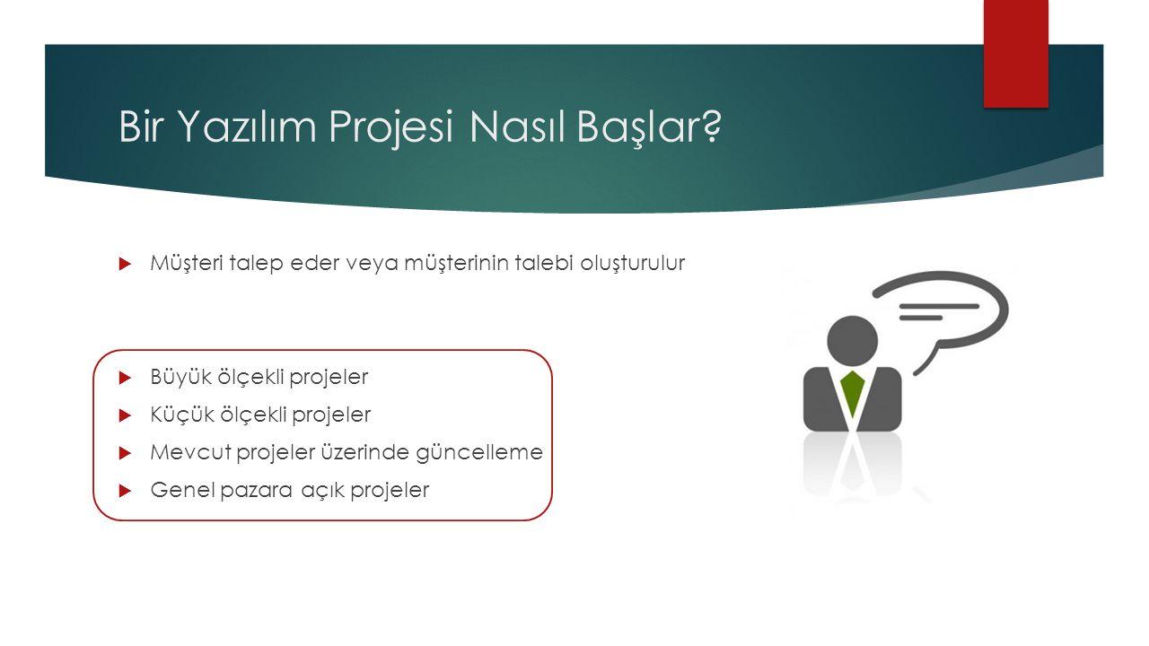 Bir Yazılım Projesi Nasıl Başlar
