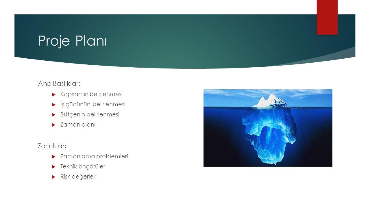 Proje Planı Ana Başlıklar: Zorluklar: Kapsamın belirlenmesi
