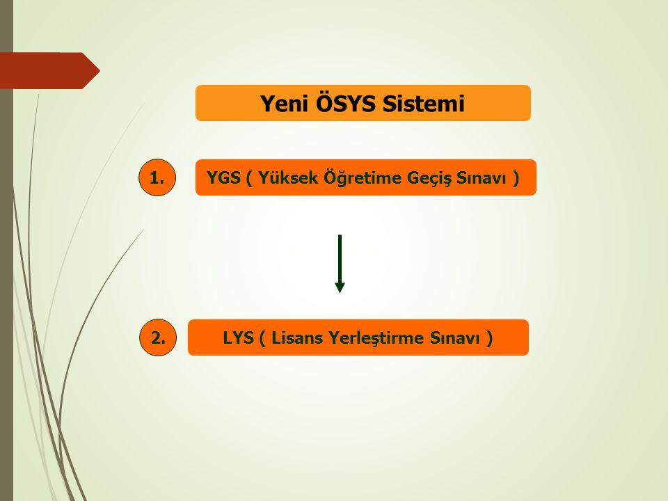YGS ( Yüksek Öğretime Geçiş Sınavı ) LYS ( Lisans Yerleştirme Sınavı )