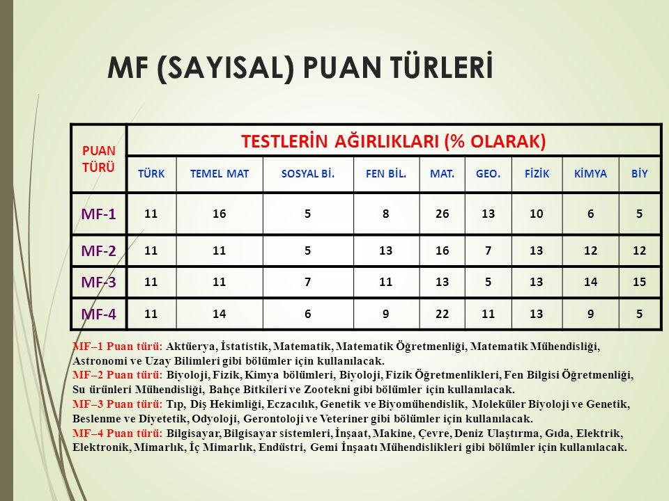 MF (SAYISAL) PUAN TÜRLERİ