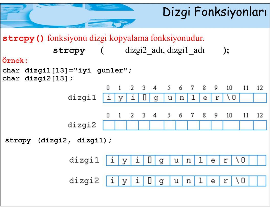Dizgi Fonksiyonları strcpy() fonksiyonu dizgi kopyalama fonksiyonudur. strcpy ( dizgi2_adı, dizgi1_adı );