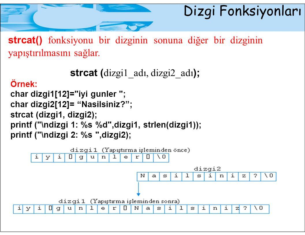 Dizgi Fonksiyonları strcat() fonksiyonu bir dizginin sonuna diğer bir dizginin yapıştırılmasını sağlar.