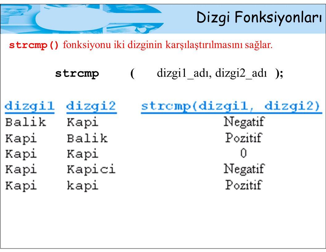 Dizgi Fonksiyonları strcmp() fonksiyonu iki dizginin karşılaştırılmasını sağlar.