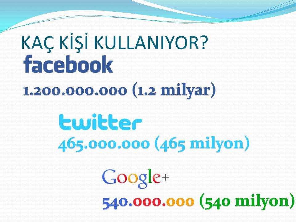 KAÇ KİŞİ KULLANIYOR 1.200.000.000 (1.2 milyar)