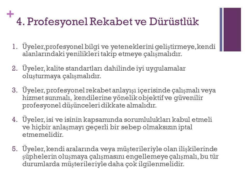 4. Profesyonel Rekabet ve Dürüstlük