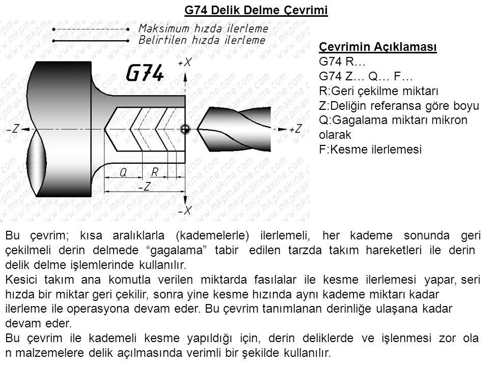 G74 Delik Delme Çevrimi Çevrimin Açıklaması G74 R… G74 Z… Q… F… R:Geri çekilme miktarı. Z:Deliğin referansa göre boyu.