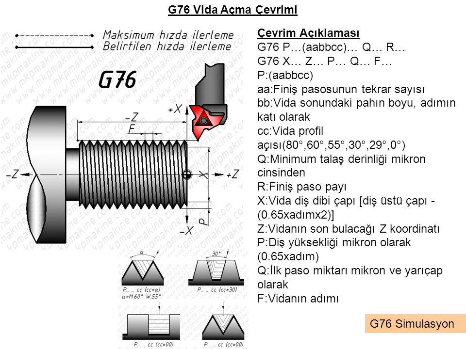 G76 Vida Açma Çevrimi Çevrim Açıklaması. G76 P…(aabbcc)… Q… R… G76 X… Z… P… Q… F… P:(aabbcc) aa:Finiş pasosunun tekrar sayısı.