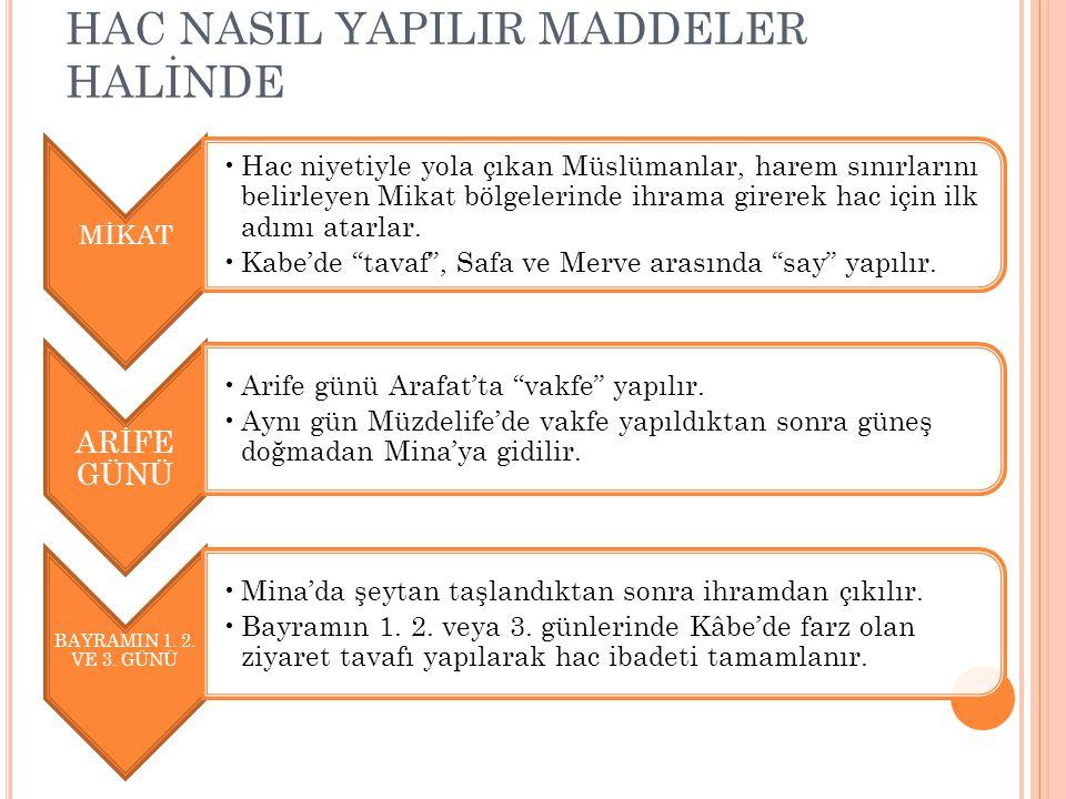 HAC NASIL YAPILIR MADDELER HALİNDE