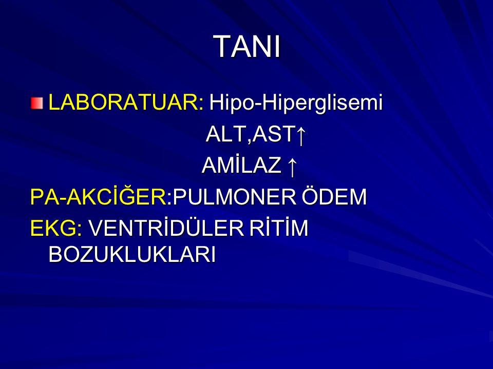 TANI LABORATUAR: Hipo-Hiperglisemi ALT,AST↑ AMİLAZ ↑