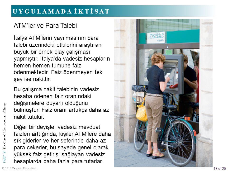 U Y G U L A M A D A İ K T İ S A T ATM'ler ve Para Talebi