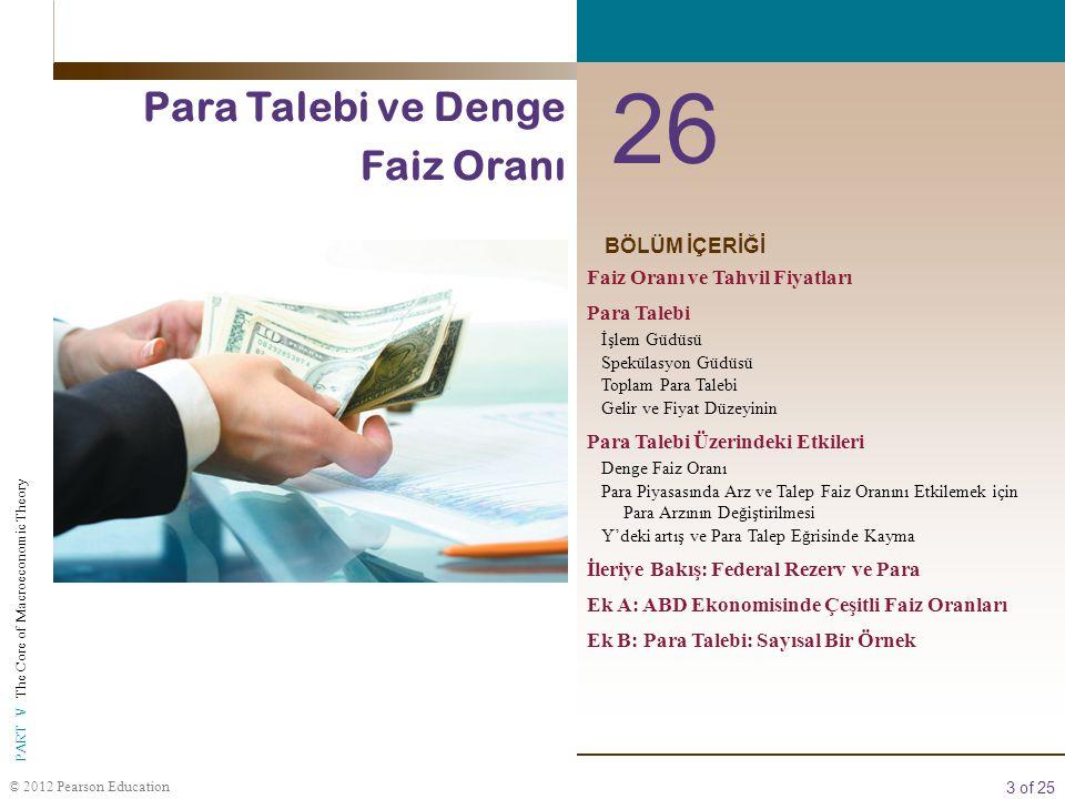 26 Para Talebi ve Denge Faiz Oranı BÖLÜM İÇERİĞİ