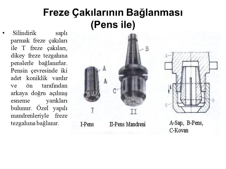 Freze Çakılarının Bağlanması (Pens ile)