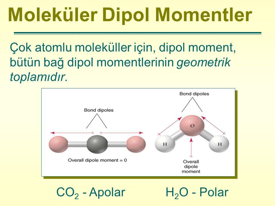 Moleküler Dipol Momentler