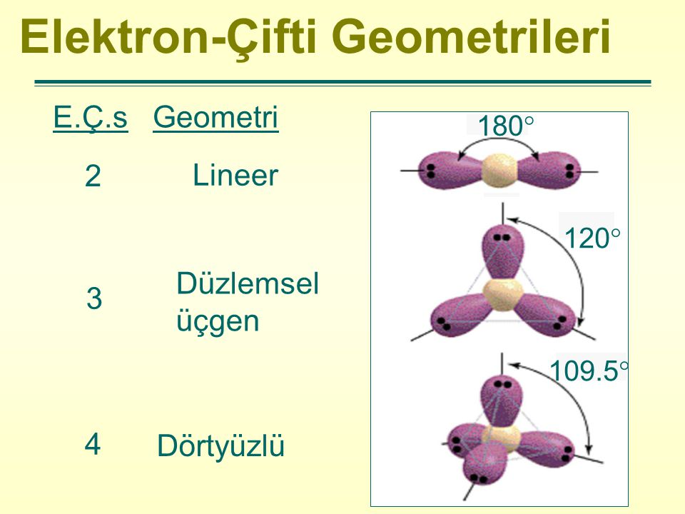 Elektron-Çifti Geometrileri