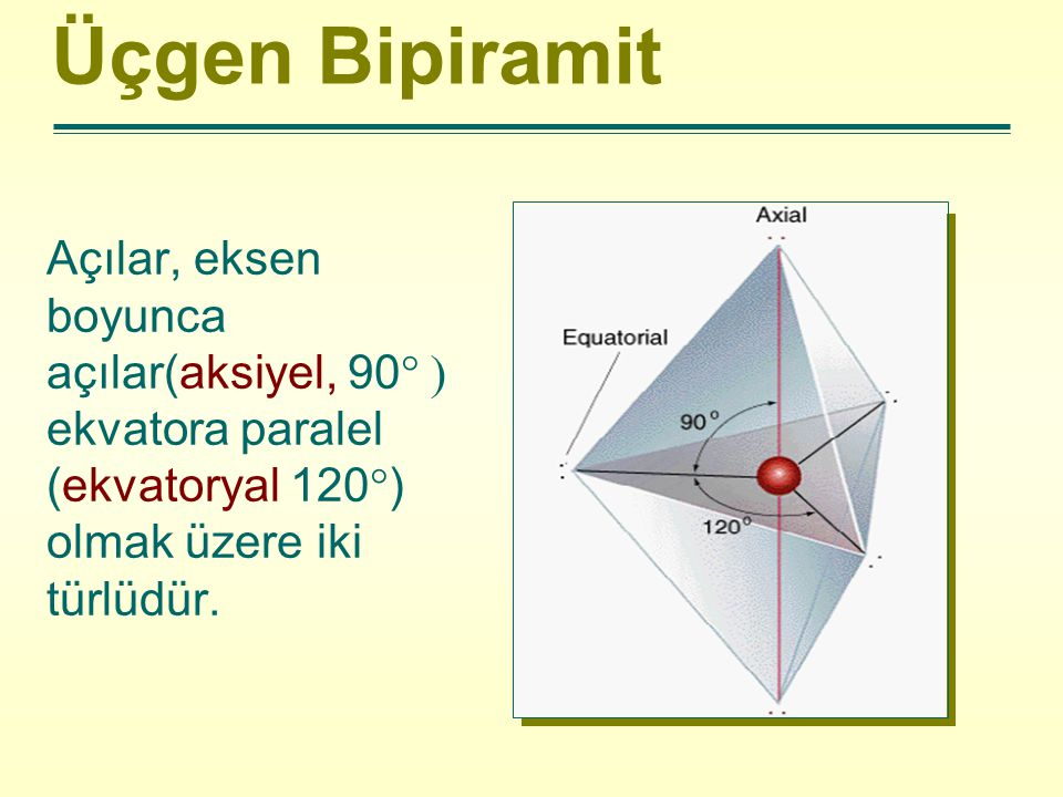 Üçgen Bipiramit Açılar, eksen boyunca açılar(aksiyel, 90° ) ekvatora paralel (ekvatoryal 120°) olmak üzere iki türlüdür.
