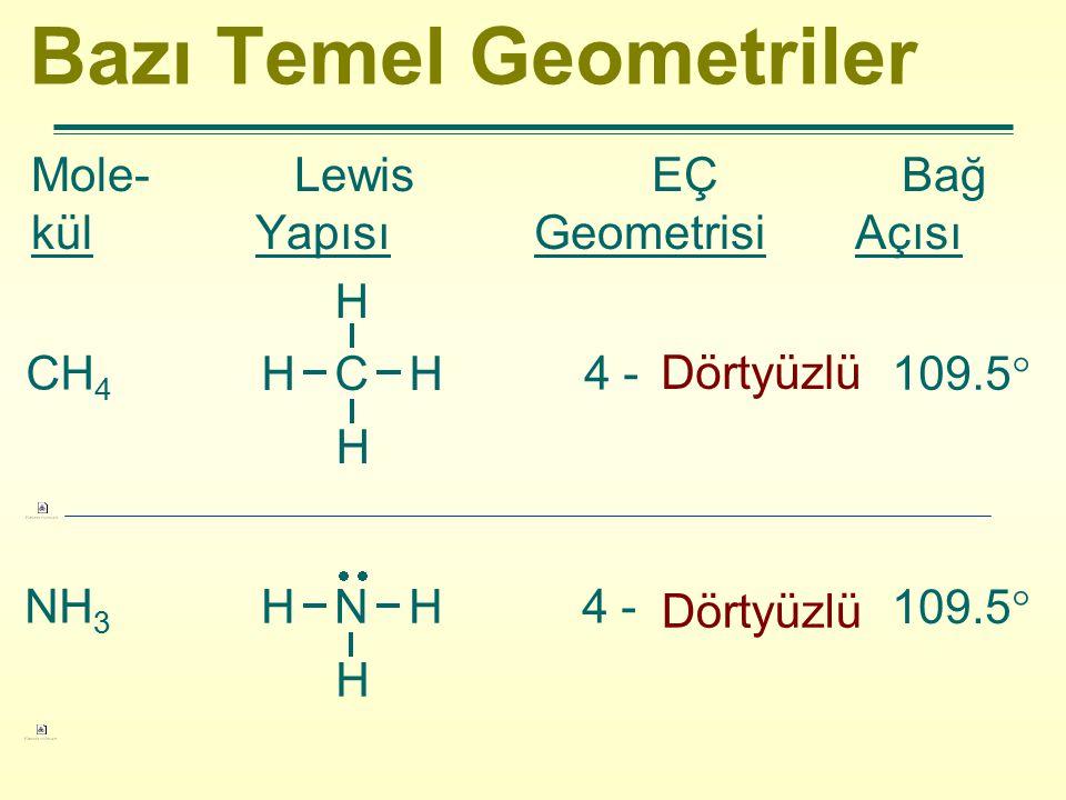Bazı Temel Geometriler